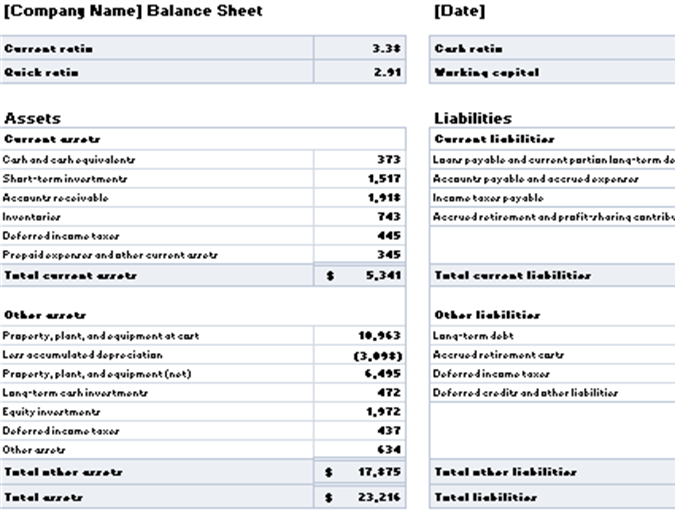Balance sheet with ratios and working capital
