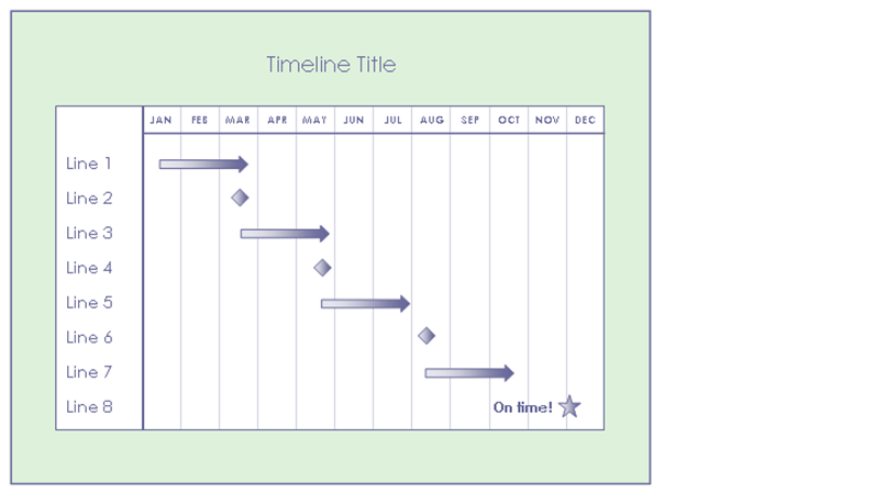 Timeline for multi-tiered project by month