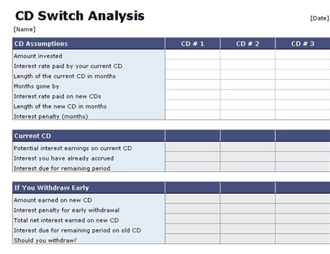CD switch analysis