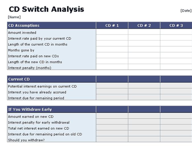 CD switch analysis