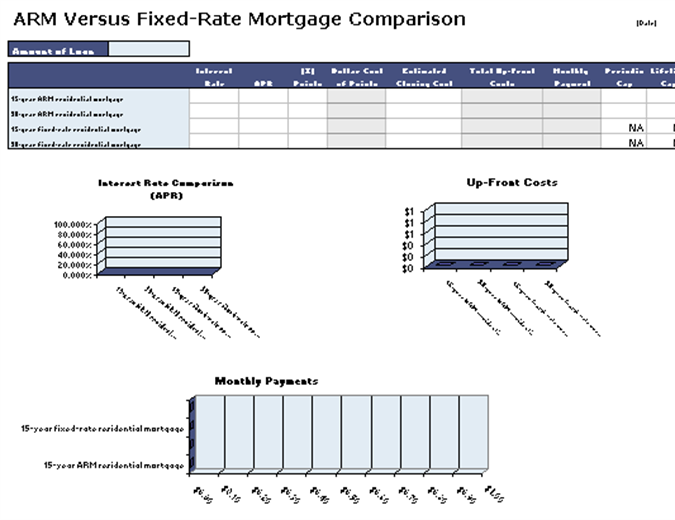 arm vs fixed mortgage rate comparison