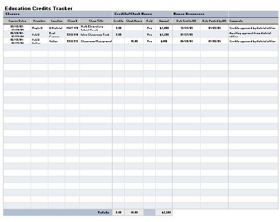 Education credits tracker - Office Templates