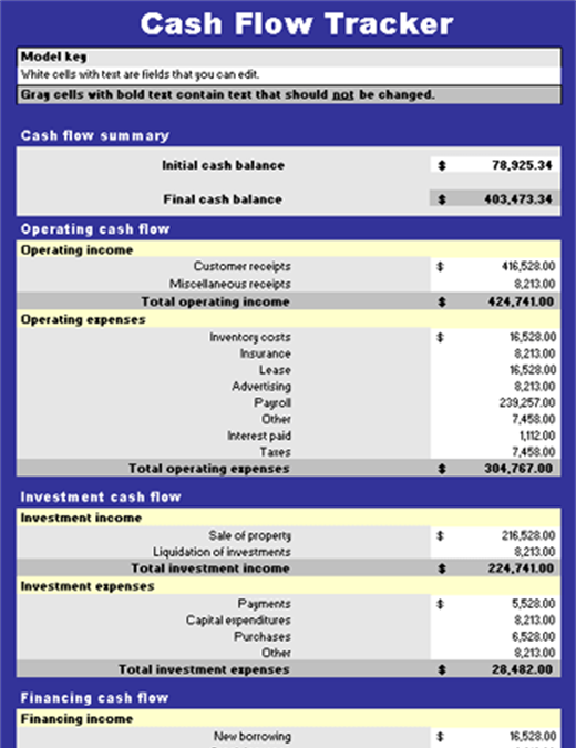 Cash flow tracker