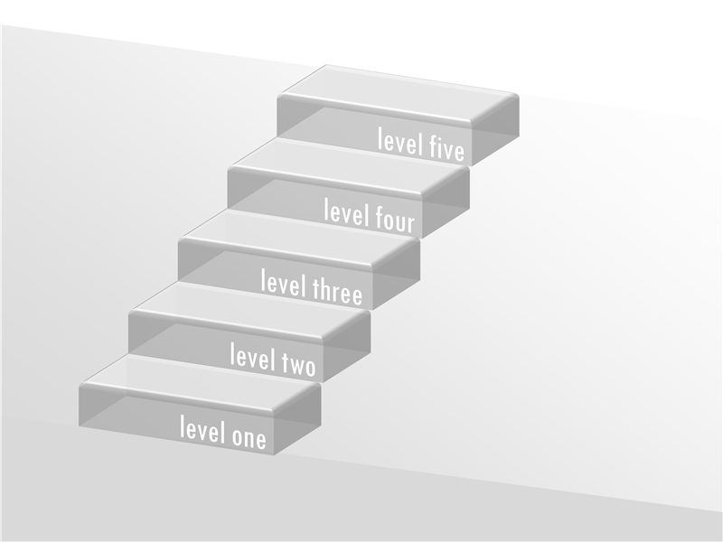 Transparent 3-D stairs with labels