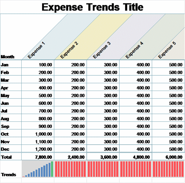 Small business expense sheet Office Templates – Business Expenses Template