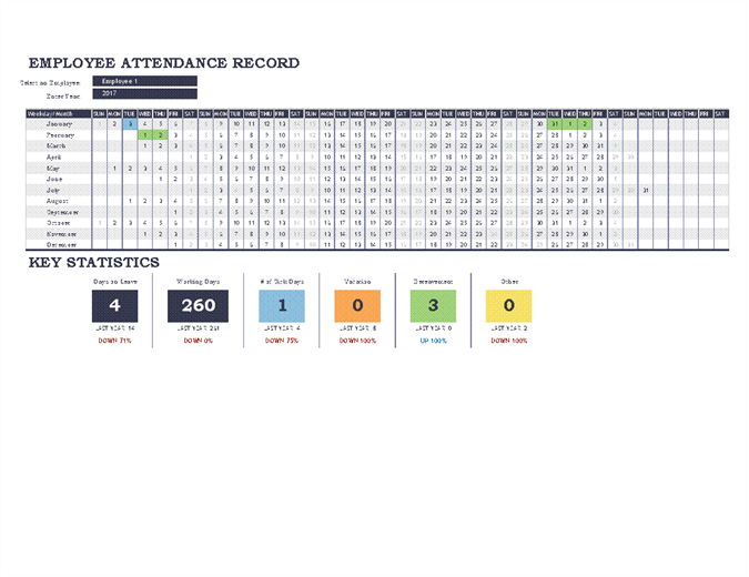 Attractive Employee Attendance Tracker For Employee Attendance Record Template