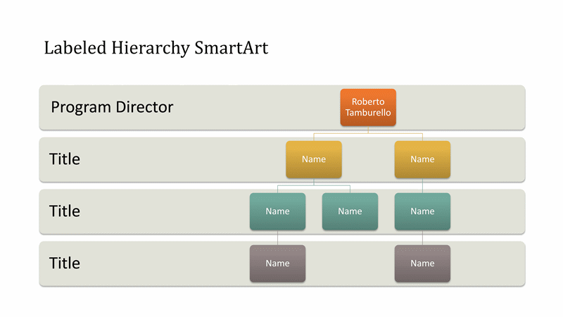 Business organizational chart hierarchy (widescreen)