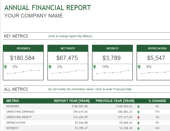 Annual financial report Office Templates