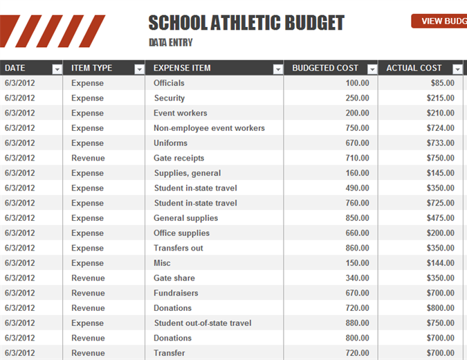 School athletic budget