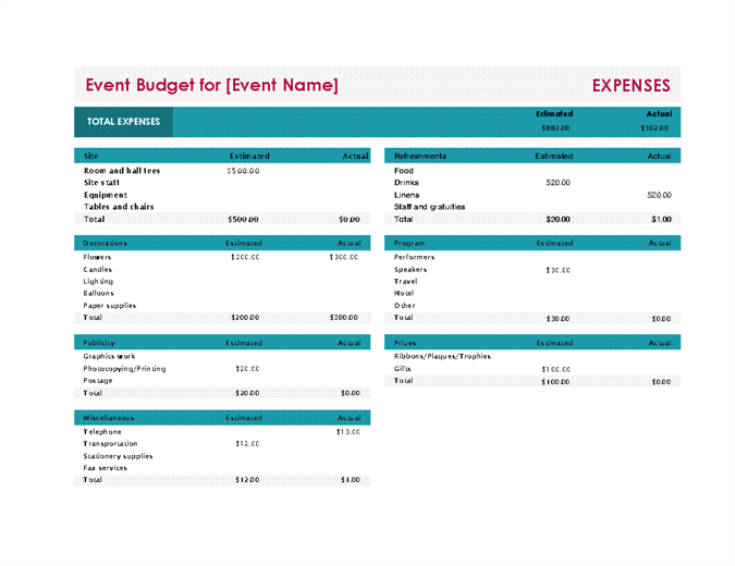 Event Budget Excel  Excel Break Even Analysis