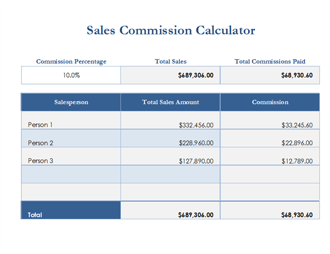 Sales commission calculator for Commission payout template
