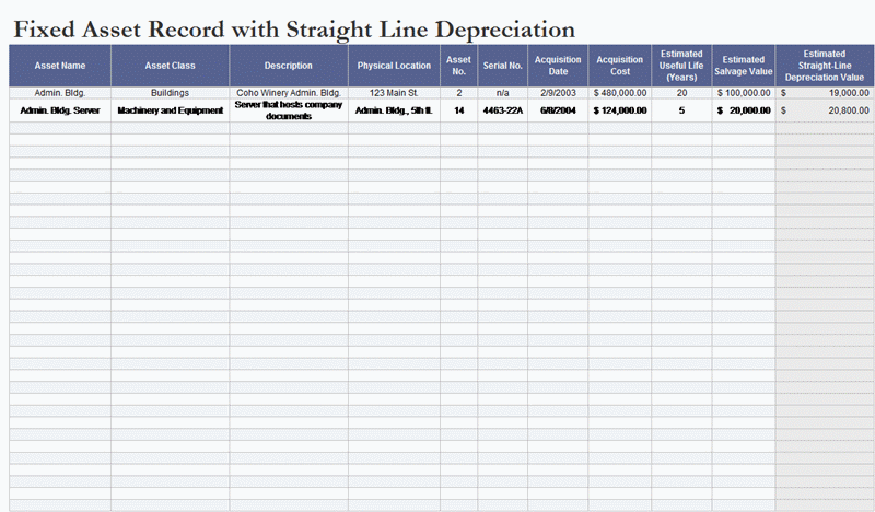 Fixed asset record with straight line depreciation