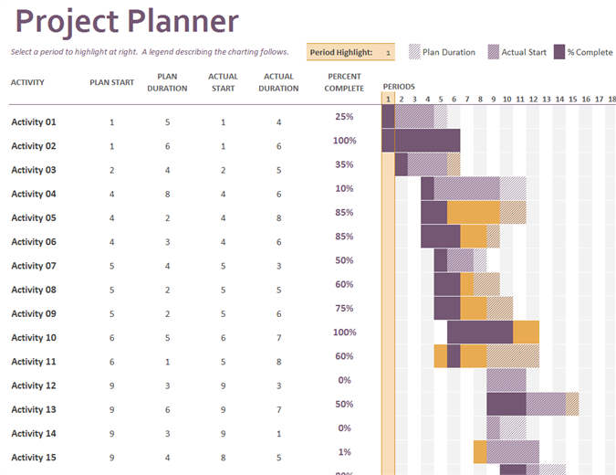 Gantt project planner for Office planner online