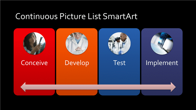 Continuous Picture List Diagram SmartArt Slide (multicolor on black, widescreen)