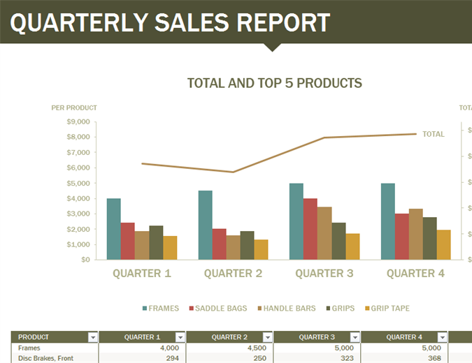 quarter sales report