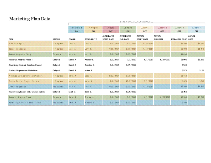 Marketing Plan Project Kleobeachfixco - Marketing campaign schedule template