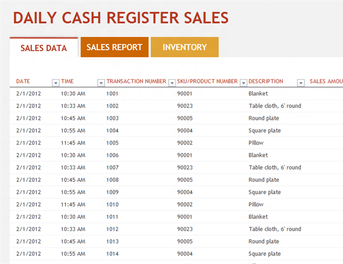 Daily sales report Office Templates – Sample Sales Report