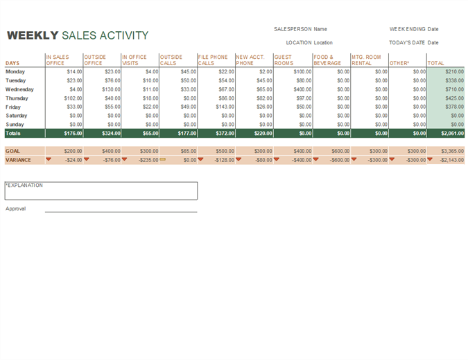 Weekly sales activity report - Office Templates