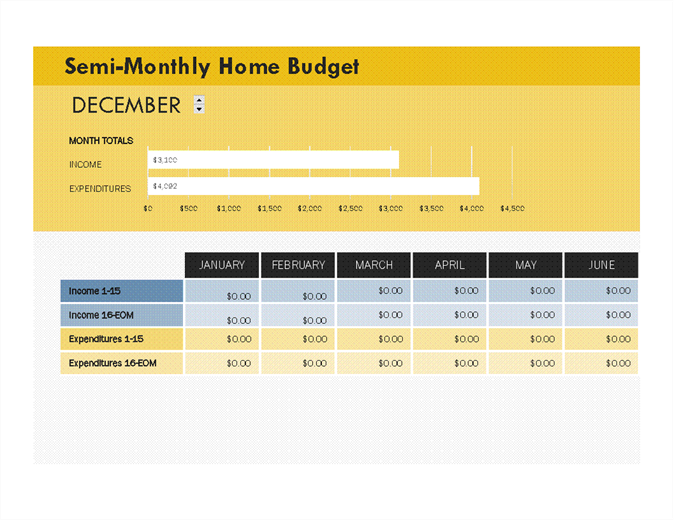 Semi-monthly home budget