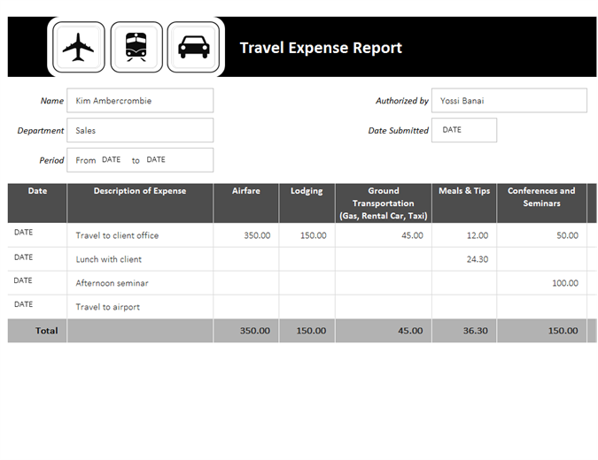 Travel expense report for Business trip expenses template
