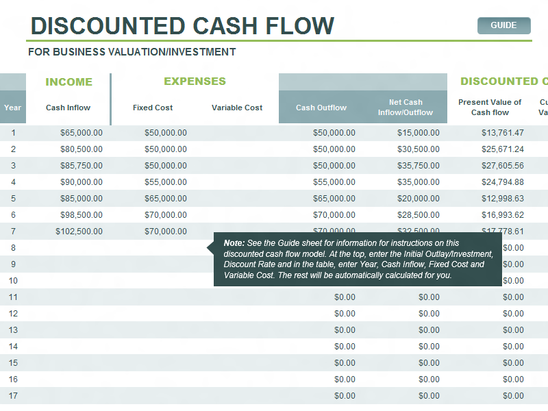 Discount cash flow in excel for Discounted cash flow analysis excel template