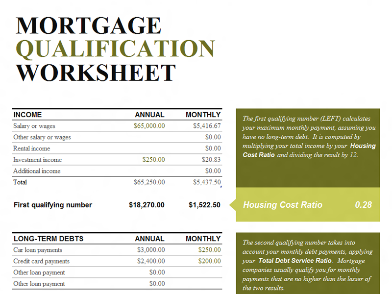 Printables Mortgage Worksheet mortgage qualification worksheet office templates worksheet