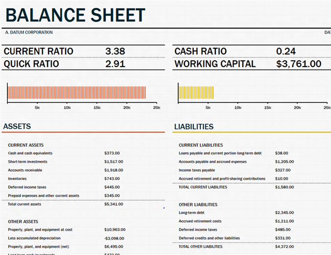 Balance sheet with working capital Office Templates
