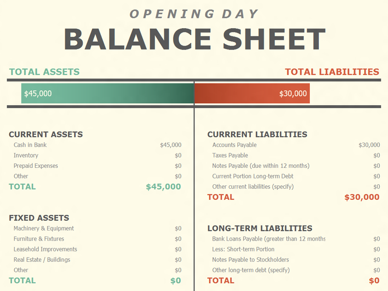 Opening day balance sheet Office Templates – Template Balance Sheet