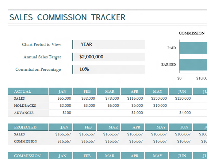 Sales commission tracker - Office Templates