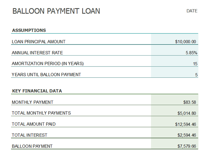 Balloon loan payment calculator Office Templates – Balloon Loan Calculator
