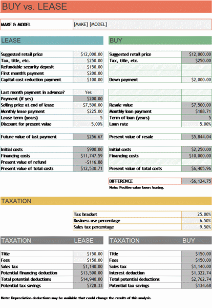 Car buy vs. lease calculator - Office Templates