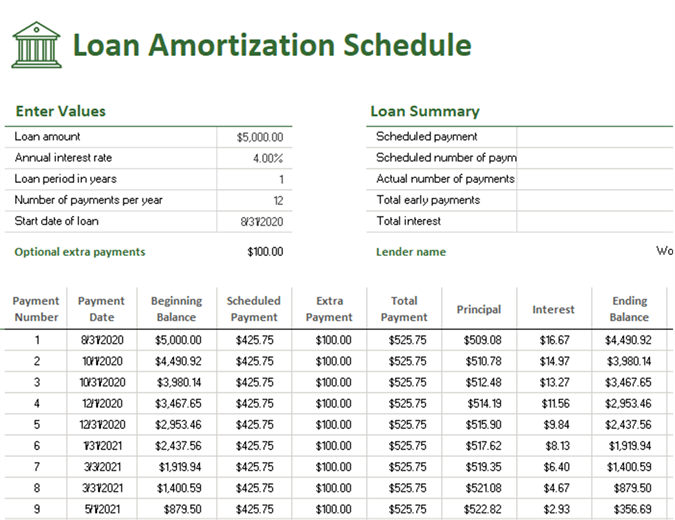 Loan amortization schedule office templates