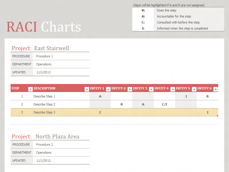 RACI chart Office Templates – Raci Chart Template