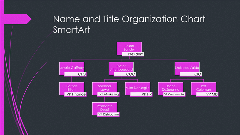 Small business organizational chart black pink widescreen – Business Organizational Chart