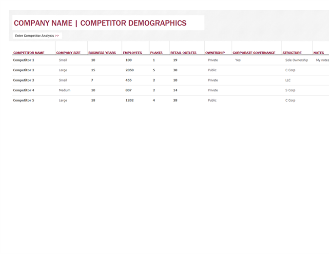 Competitor Analysis. Templates · Business; Competitor Analysis  Competitors Analysis Template