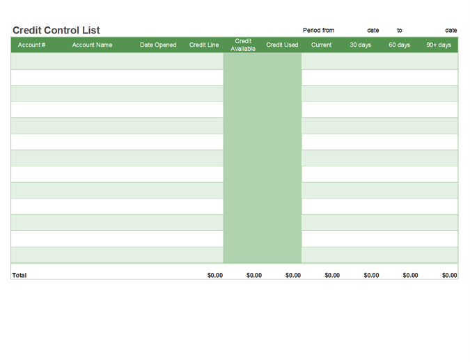 Credit control list with aging