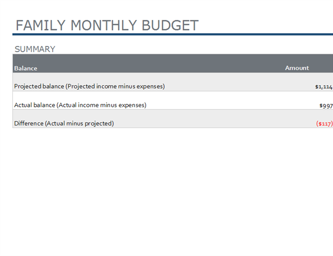 Family monthly budget - Office Templates