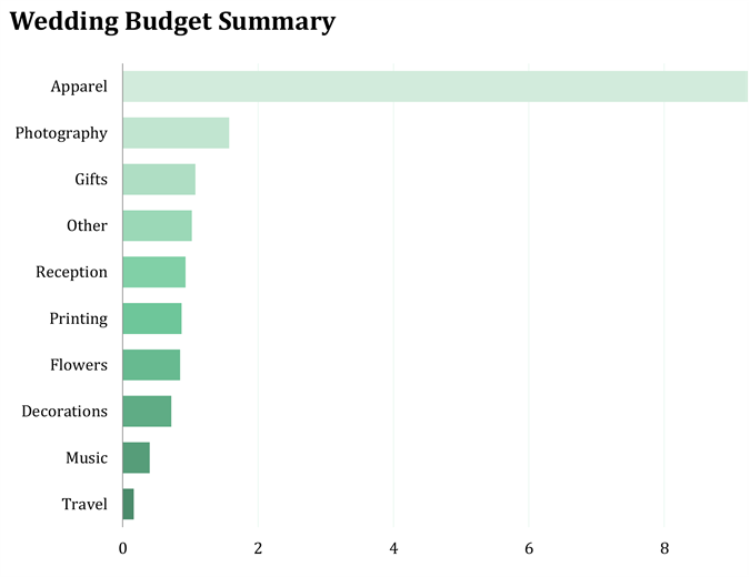 Budgets Office – Budget Summary Template