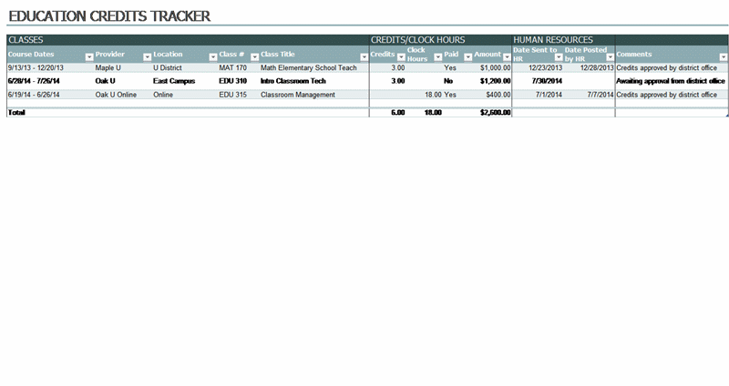 Educational credits and reimbursement tracker