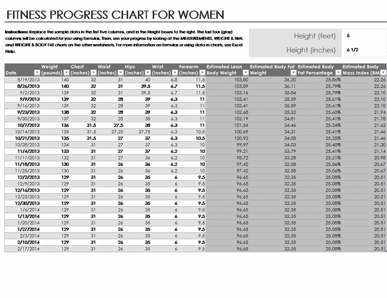 Fitness and weight loss chart for women