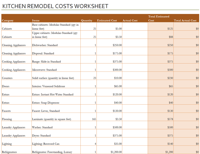 Worksheets Kitchen Remodel Budget Worksheet kitchen remodel cost calculator office templates calculator