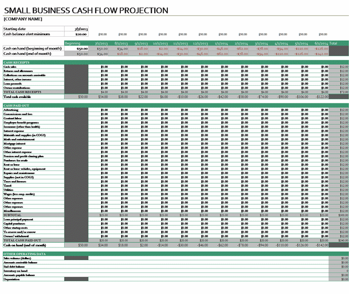 Cash flow forecast - Office Templates