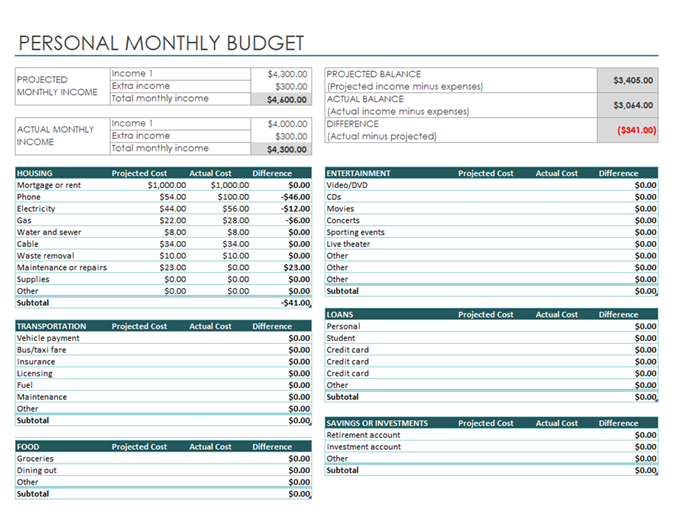 personal monthly budget office templates