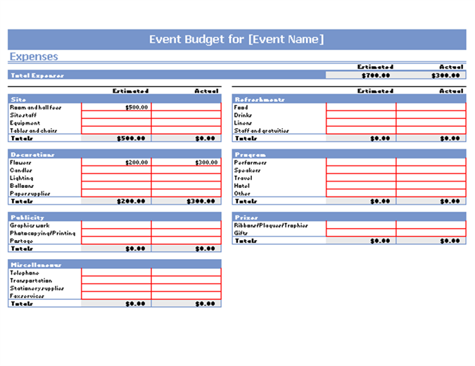 Budgets Office – Budget Worksheet Excel