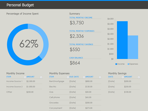 personal budget templates officecom