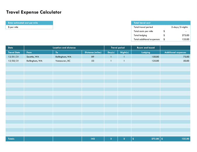Travel expense calculator Office Templates – Travel Expense Calculator Template