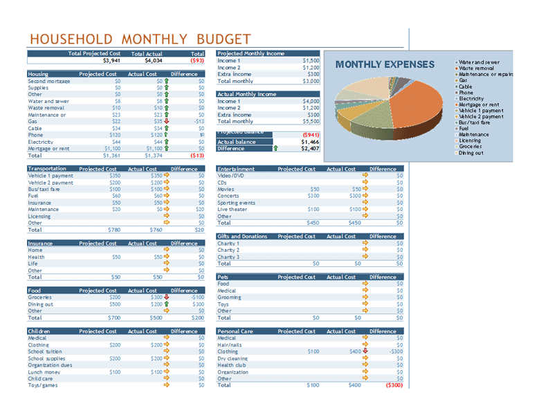 Household monthly budget - Office Templates