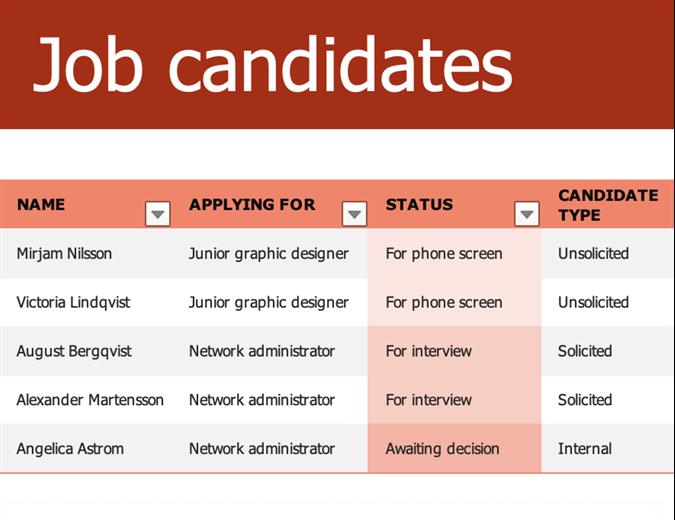 Job candidates tracker