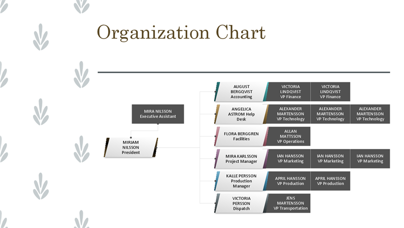 Horizontal organization chart