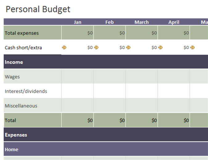 personal budgeting Budgeting a budget is a plan, an outline of your future income and expenditures that you can use as a guideline for spending and saving only 47 % percent of canadians use a budget to plan their spending.